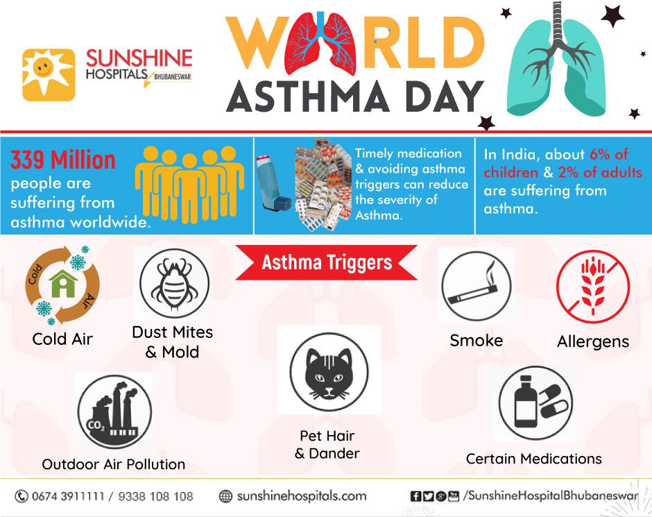 World Asthma Awareness Day, May 7, 2019