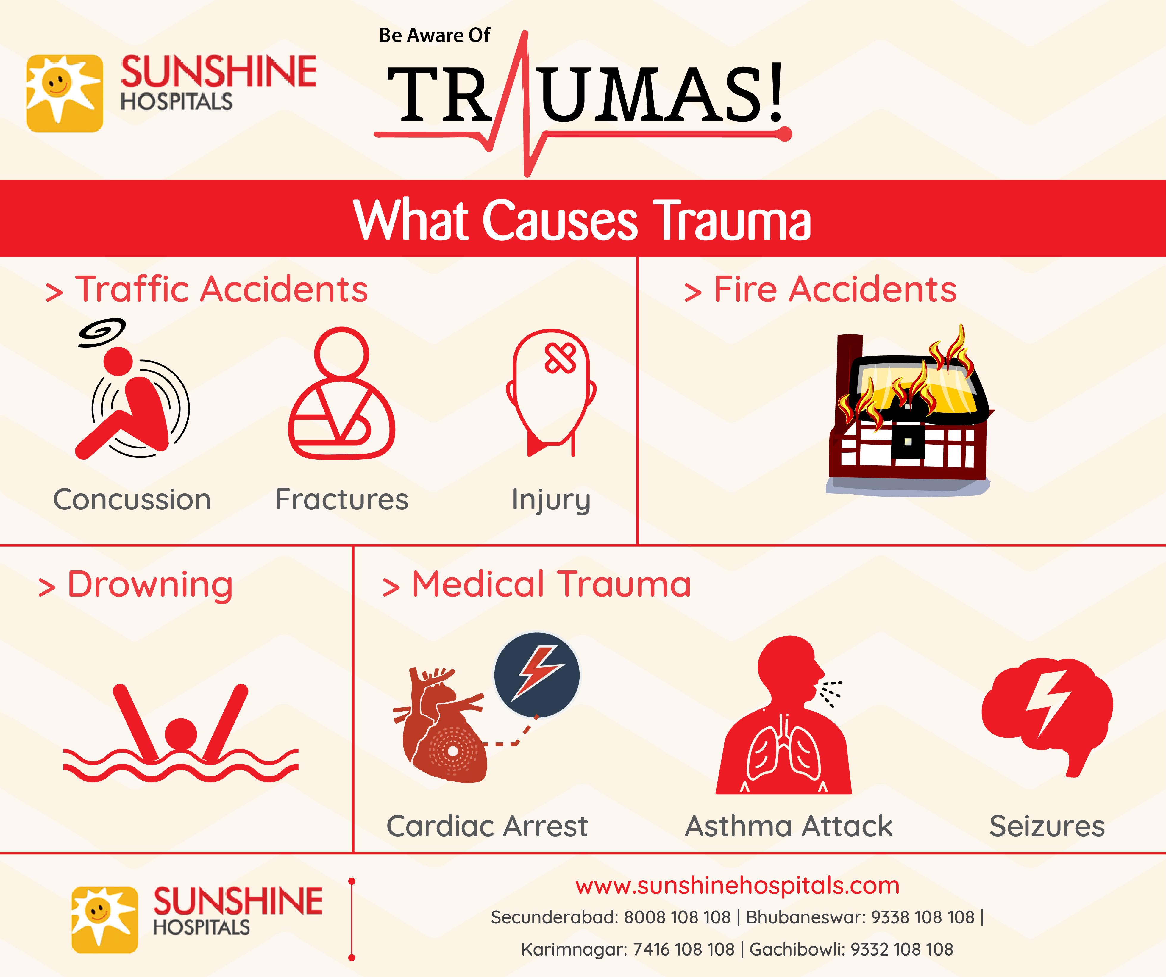 Trauma-info
