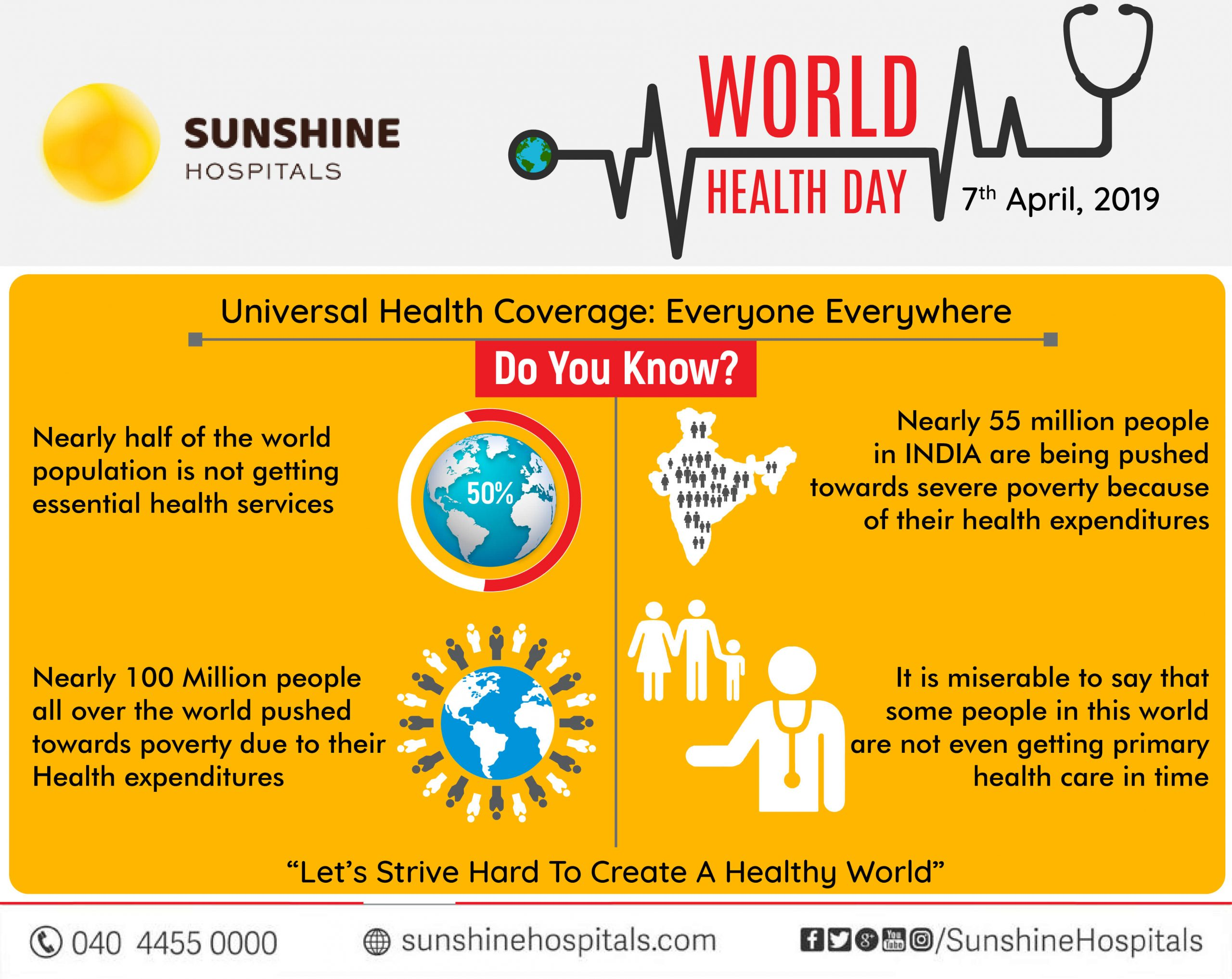 World-Health-Day-Info-01