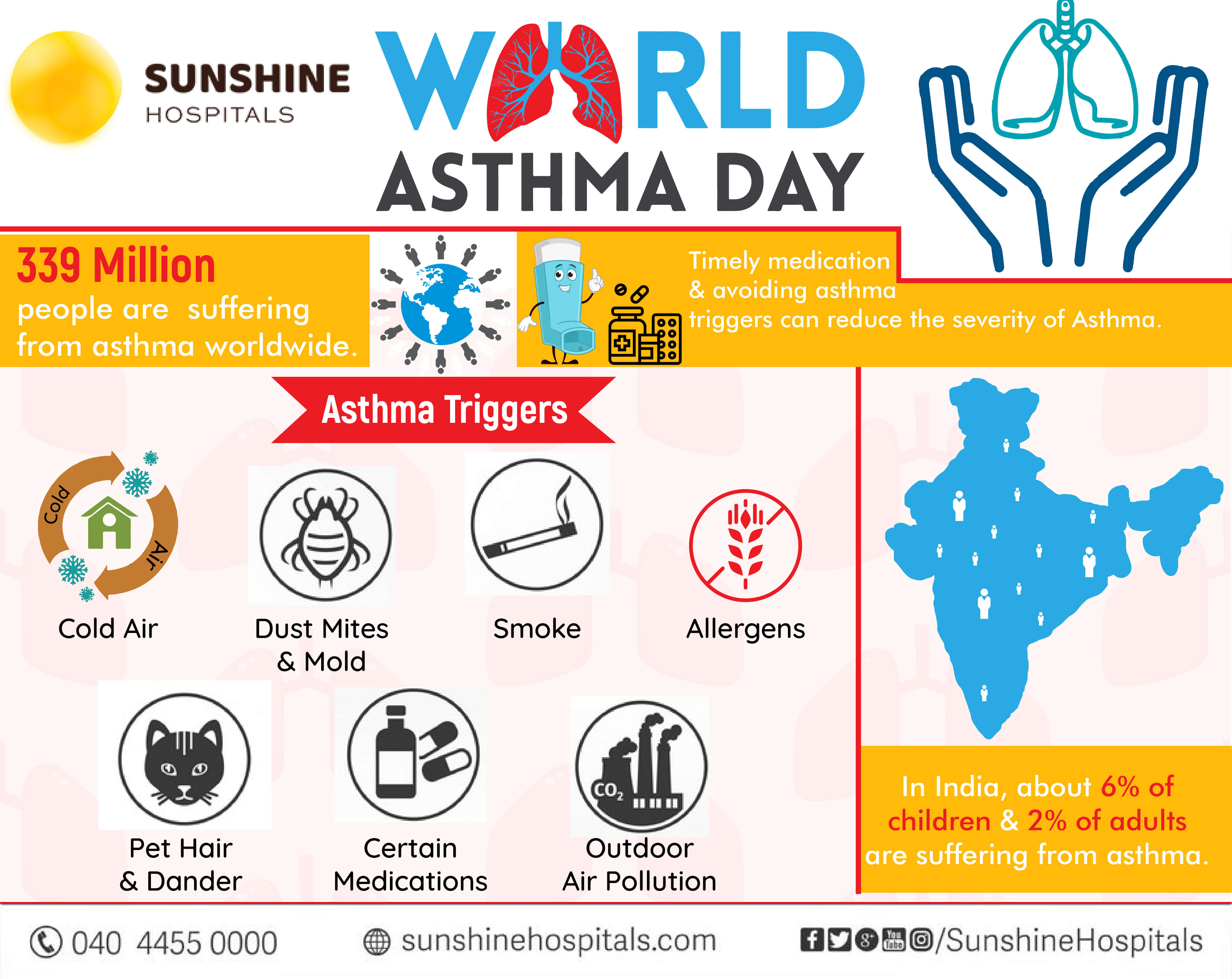 Breathe Better And Feel Better – World Asthma Day, May 7, 2019