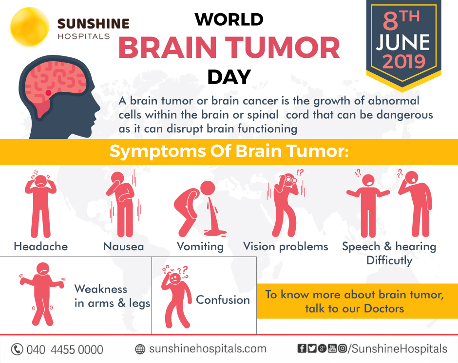 World Brain Tumor Day, 8 June 2019 | Sunshine Hospitals