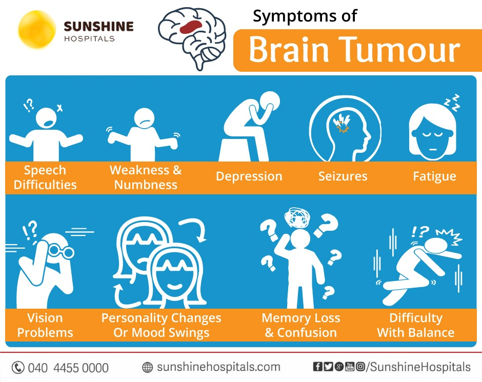 A Guide To Recognize Brain Tumor