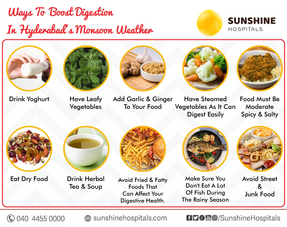 Ways To Improve Digestion in Hyderabad's Monsoon