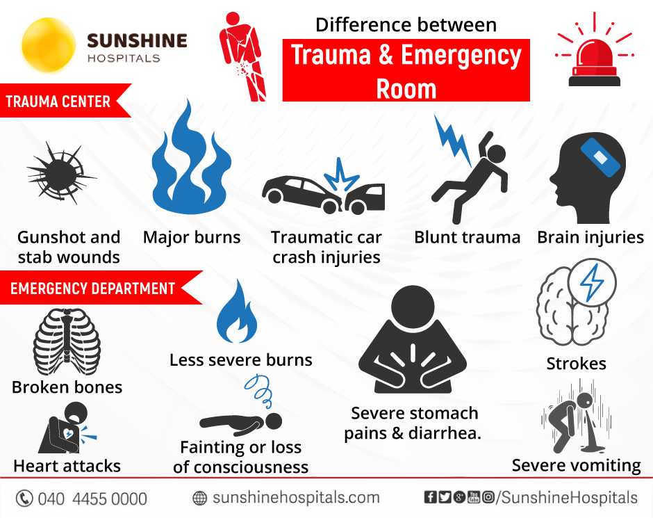 diff-bw-trauma-nd-emergency-info