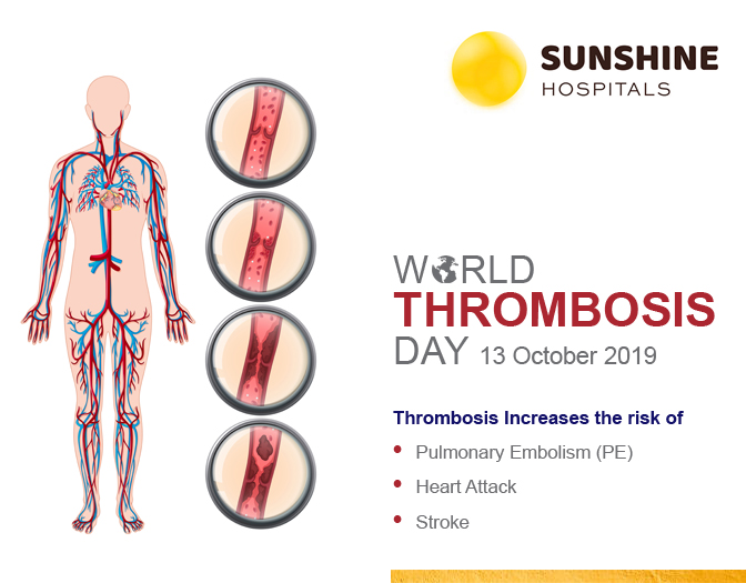 World Thrombosis Day